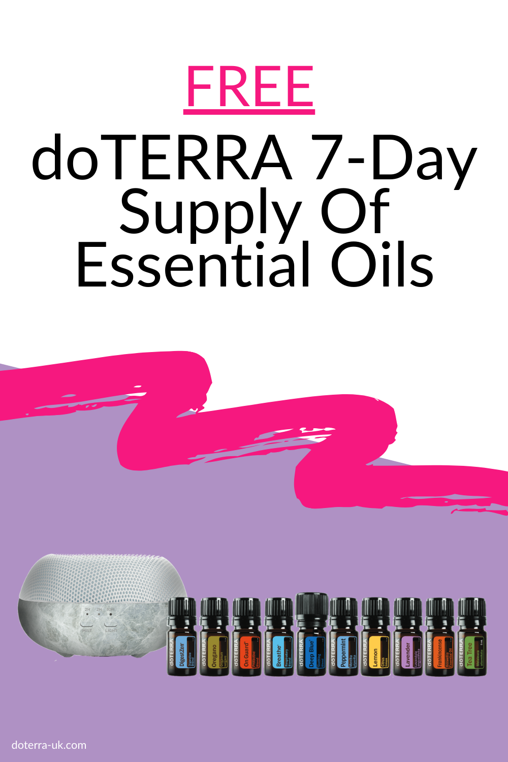 7-Day Supply Of doTERRA Essential Oil